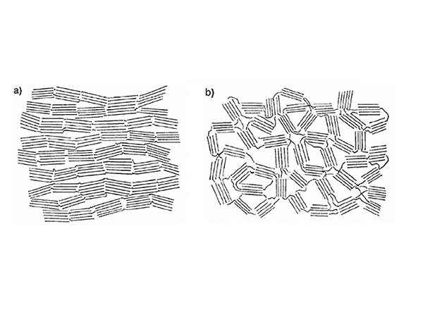 Amorphous carbon structure of anode material-like carbon material